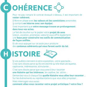 Infographie la méthode ECHO